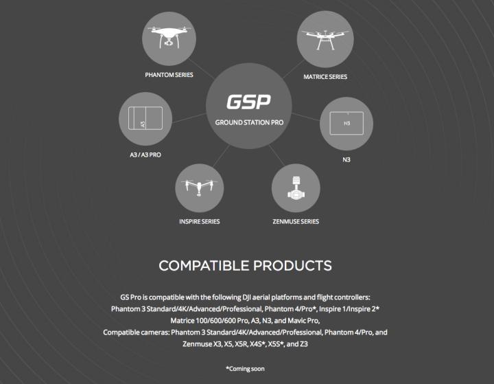 Dji Groundstation Pro compatible avec drones Dji